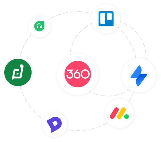 Helpdesk, Ticketing or IOT Integrations with WhatsApp Business API
